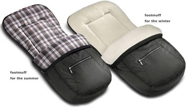 Чехол для коляски на ножки своими руками
